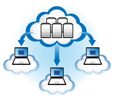 Giải pháp Cloud VPS